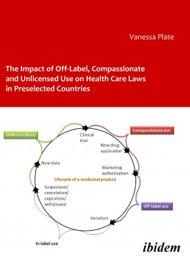 The Impact of Off-Label, Compassionate and Unlicensed Use on Health Care Laws in Preselected Countries