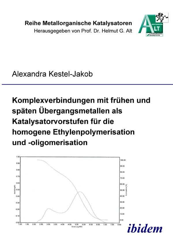 Komplexverbindungen mit frühen und späten Übergangsmetallen als Katalysatorvorstufen für die homogene Ethylenpolymerisation und -oligomerisation
